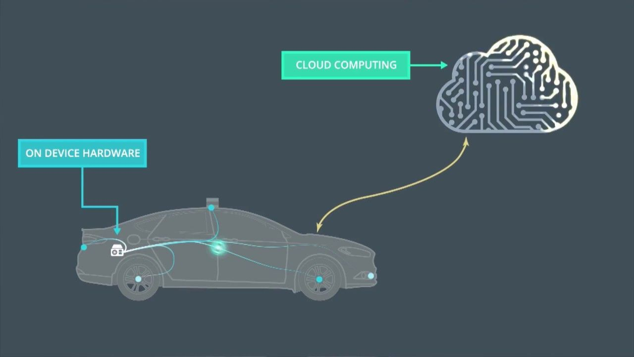 Udacity Self-Driving Car System Integration Project